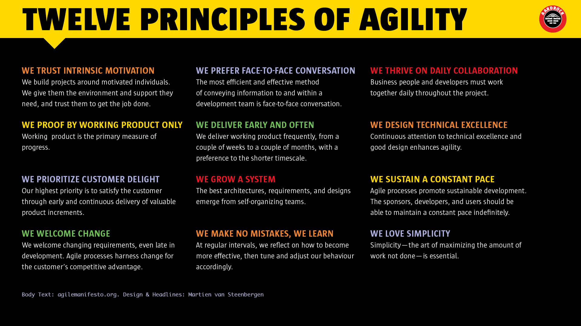 agile manifesto Agile project management is based on the same organizational practices and key principles found in the agile manifesto agile project management is how you deliver.